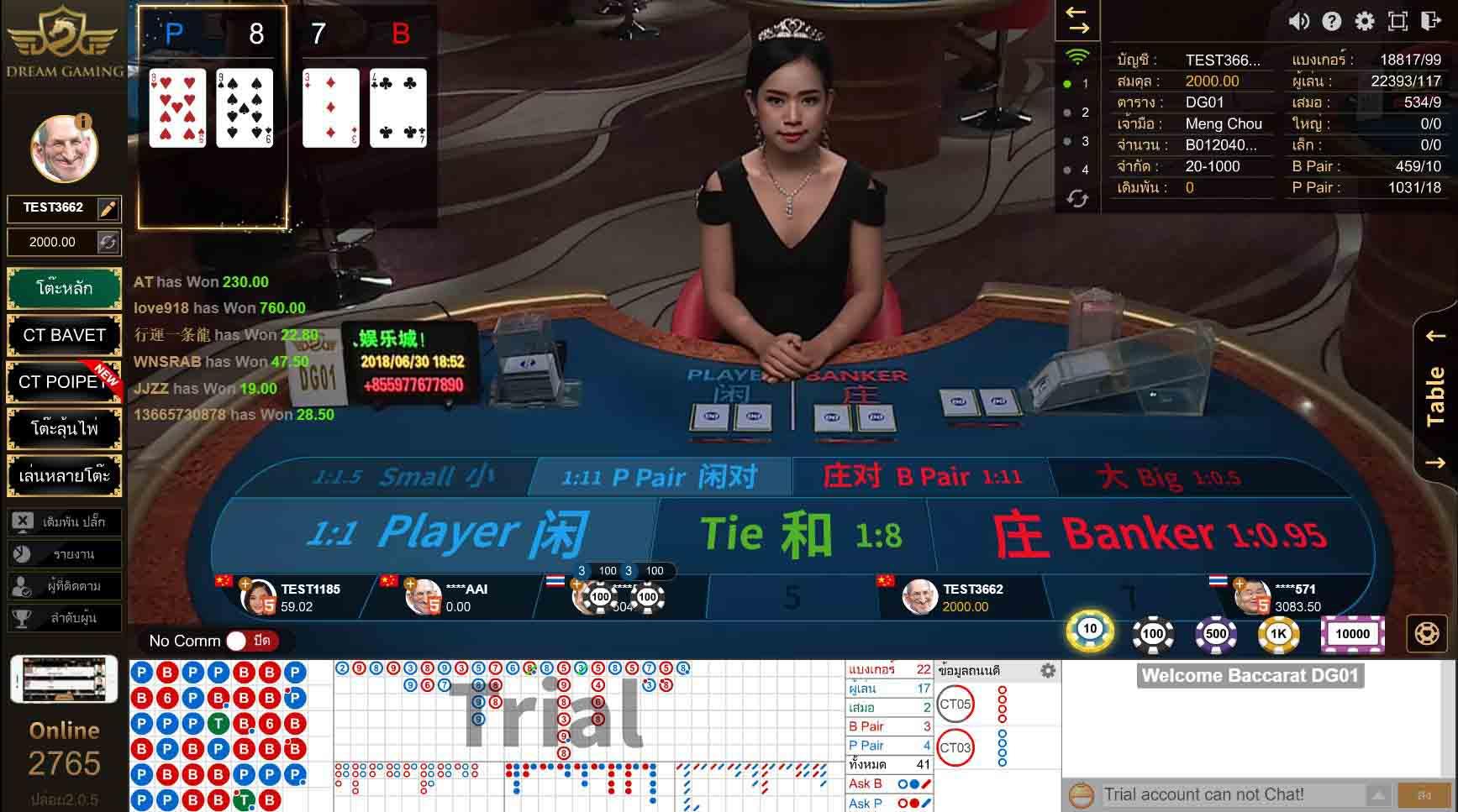 สมัคร dg casino